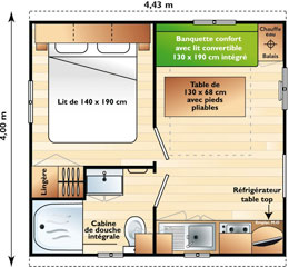 Location Mobil Home Is Re